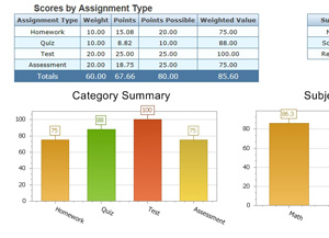 traditional or standards based gradebook